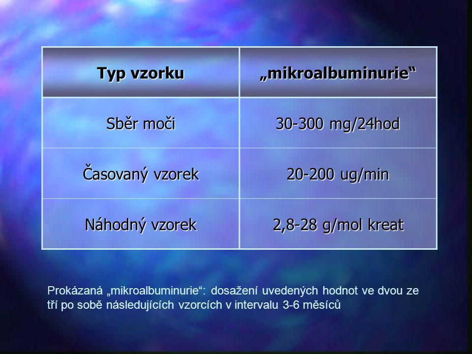 """Typ vzorku """"mikroalbuminurie Sběr moči 30-300 mg/24hod Časovaný vzorek 20-200 ug/min Náhodný vzorek 2,8-28 g/mol kreat Prokázaná """"mikroalbuminurie : dosažení uvedených hodnot ve dvou ze tří po sobě následujících vzorcích v intervalu 3-6 měsíců"""