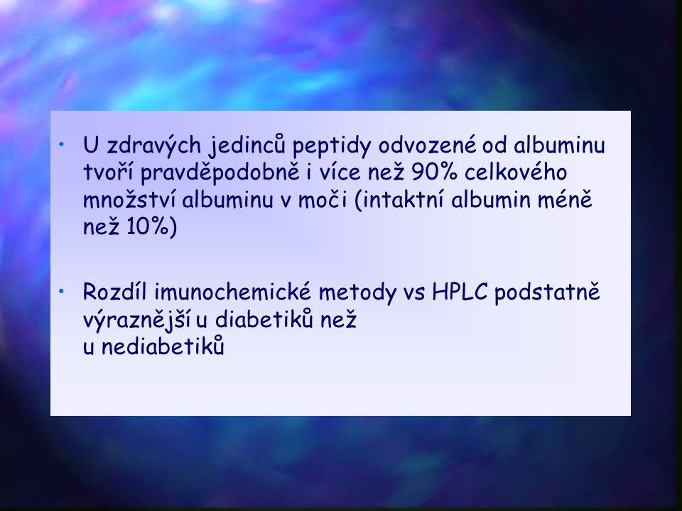 U zdravých jedinců peptidy odvozené od albuminu tvoří pravděpodobně i více než 90% celkového množství albuminu v moči (intaktní albumin méně než 10%) Rozdíl imunochemické metody vs HPLC podstatně výraznější u diabetiků než u nediabetiků