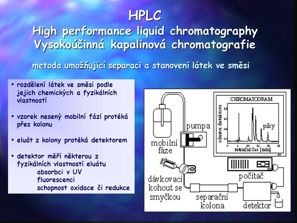 HPLC High performance liquid chromatography Vysokoúčinná kapalinová chromatografie metoda umožňující separaci a stanovení látek ve směsi  rozdělení látek ve směsi podle jejich chemických a fyzikálních vlastností  vzorek nesený mobilní fází protéká přes kolonu  eluát z kolony protéká detektorem  detektor měří některou z fyzikálních vlastností eluátu absorbci v UV fluorescenci schopnost oxidace či redukce