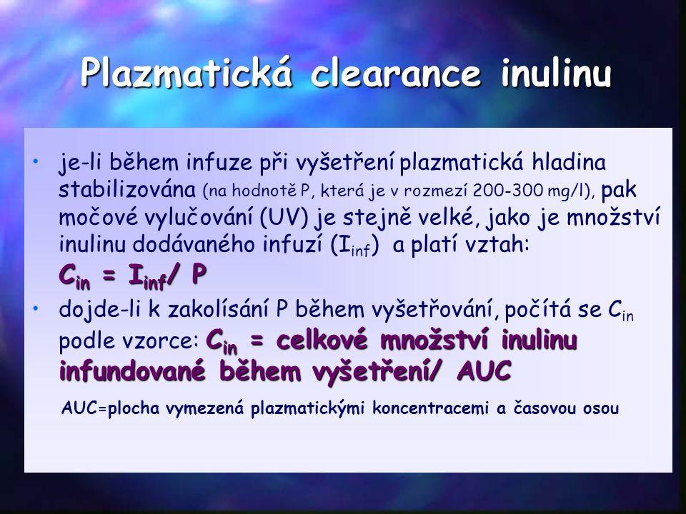C in = I inf / Pje-li během infuze při vyšetření plazmatická hladina stabilizována (na hodnotě P, která je v rozmezí 200-300 mg/l), pak močové vylučování (UV) je stejně velké, jako je množství inulinu dodávaného infuzí (I inf ) a platí vztah: C in = I inf / P C in = celkové množství inulinu infundované během vyšetření/ AUCdojde-li k zakolísání P během vyšetřování, počítá se C in podle vzorce: C in = celkové množství inulinu infundované během vyšetření/ AUC AUC=plocha vymezená plazmatickými koncentracemi a časovou osou Plazmatická clearance inulinu