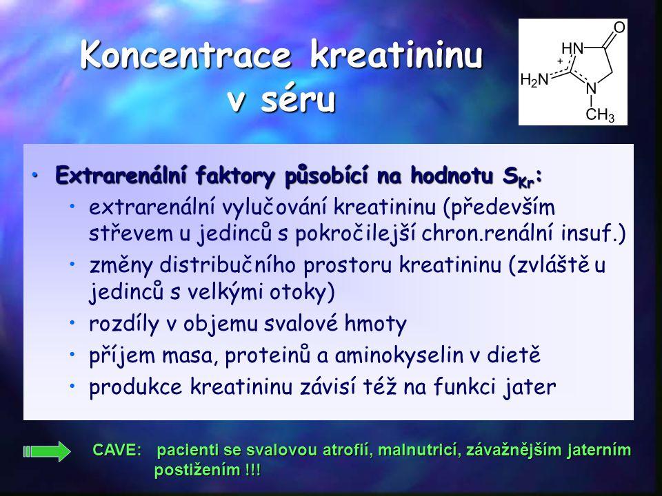 Koncentrace kreatininu v séru Extrarenální faktory působící na hodnotu S Kr :Extrarenální faktory působící na hodnotu S Kr : extrarenální vylučování kreatininu (především střevem u jedinců s pokročilejší chron.renální insuf.) změny distribučního prostoru kreatininu (zvláště u jedinců s velkými otoky) rozdíly v objemu svalové hmoty příjem masa, proteinů a aminokyselin v dietě produkce kreatininu závisí též na funkci jater CAVE: pacienti se svalovou atrofií, malnutricí, závažnějším jaterním postižením !!.