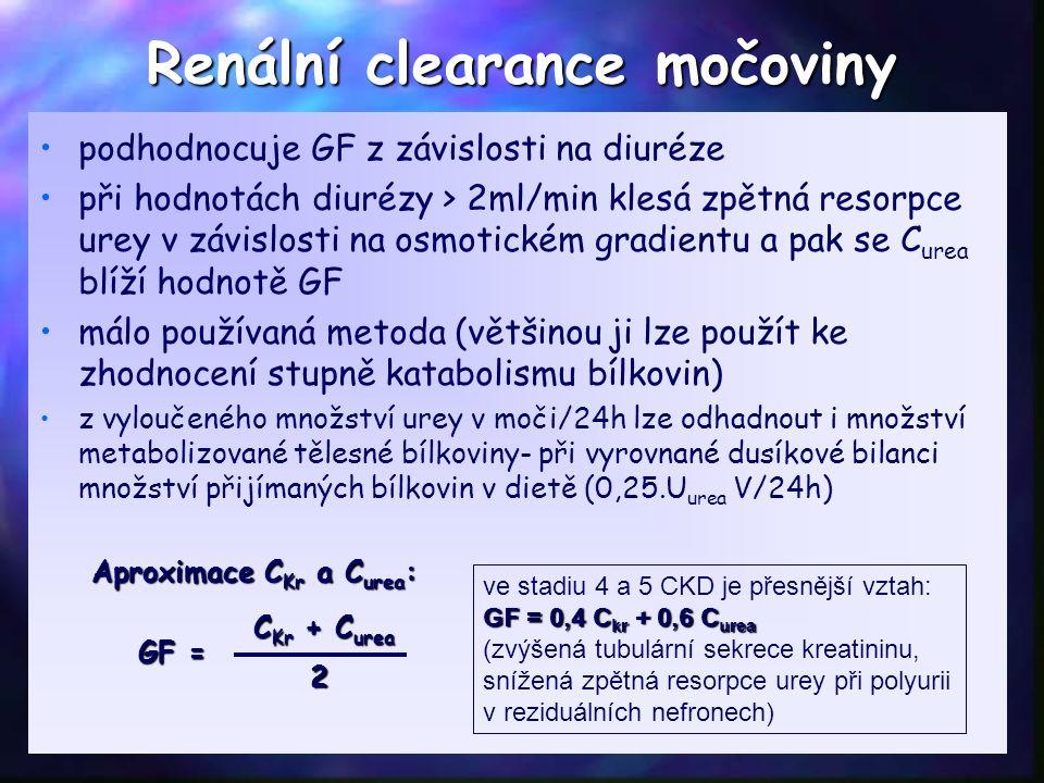Renální clearance močoviny podhodnocuje GF z závislosti na diuréze při hodnotách diurézy > 2ml/min klesá zpětná resorpce urey v závislosti na osmotickém gradientu a pak se C urea blíží hodnotě GF málo používaná metoda (většinou ji lze použít ke zhodnocení stupně katabolismu bílkovin) z vyloučeného množství urey v moči/24h lze odhadnout i množství metabolizované tělesné bílkoviny- při vyrovnané dusíkové bilanci množství přijímaných bílkovin v dietě (0,25.U urea V/24h) Aproximace C Kr a C urea : GF = C Kr + C urea 2 GF = 0,4 C kr + 0,6 C urea ve stadiu 4 a 5 CKD je přesnější vztah: GF = 0,4 C kr + 0,6 C urea (zvýšená tubulární sekrece kreatininu, snížená zpětná resorpce urey při polyurii v reziduálních nefronech)
