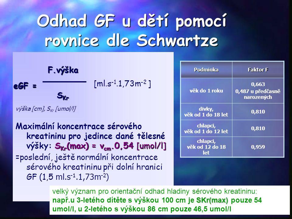 Odhad GF u dětí pomocí rovnice dle Schwartze výška [cm], S Kr [umol/l] S Kr (max) = v cm.0,54 [umol/l] Maximální koncentrace sérového kreatininu pro jedince dané tělesné výšky: S Kr (max) = v cm.0,54 [umol/l] =poslední, ještě normální koncentrace sérového kreatininu při dolní hranici GF (1,5 ml.s -1.1,73m -2 ) eGF = F.výška S Kr [ml.s -1.1,73m -2 ] Podmínka Faktor F věk do 1 roku 0,663 0,487 u předčasně narozených dívky, věk od 1 do 18 let 0,810 chlapci, věk od 1 do 12 let 0,810 chlapci, věk od 12 do 18 let 0,959 SKr(max) velký význam pro orientační odhad hladiny sérového kreatininu: např.u 3-letého dítěte s výškou 100 cm je SKr(max) pouze 54 umol/l, u 2-letého s výškou 86 cm pouze 46,5 umol/l