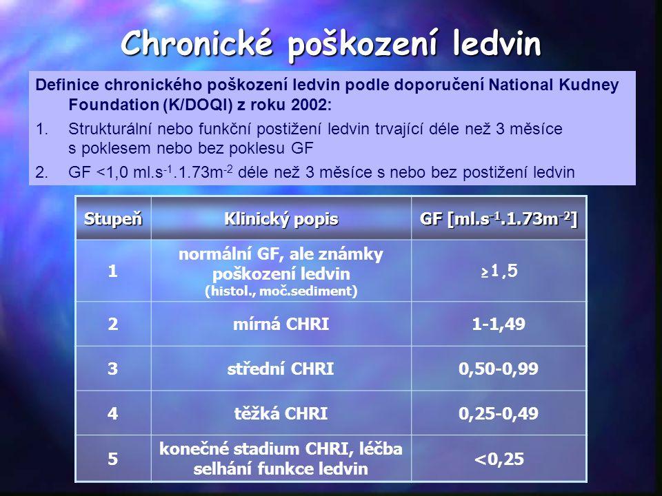 Chronické poškození ledvin Stupeň Klinický popis GF [ml.s -1.1.73m -2 ] 1 normální GF, ale známky poškození ledvin (histol., moč.sediment) ≥1,5 2mírná CHRI1-1,49 3střední CHRI0,50-0,99 4těžká CHRI0,25-0,49 5 konečné stadium CHRI, léčba selhání funkce ledvin <0,25 Definice chronického poškození ledvin podle doporučení National Kudney Foundation (K/DOQI) z roku 2002: 1.Strukturální nebo funkční postižení ledvin trvající déle než 3 měsíce s poklesem nebo bez poklesu GF 2.GF <1,0 ml.s -1.1.73m -2 déle než 3 měsíce s nebo bez postižení ledvin