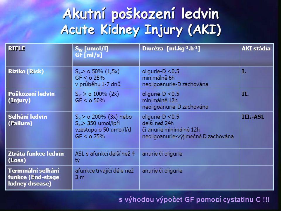 Akutní poškození ledvin Acute Kidney Injury (AKI) RIFLES Kr [umol/l] GF [ml/s] Diuréza [ml.kg -1.h -1 ]AKI stádia R Riziko (Risk)S Kr > o 50% (1,5x) GF < o 25% v průběhu 1-7 dnů oligurie-D <0,5 minimálně 6h neoligoanurie-D zachována I.