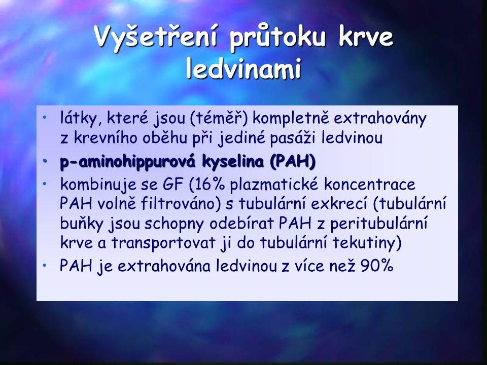 Vyšetření průtoku krve ledvinami látky, které jsou (téměř) kompletně extrahovány z krevního oběhu při jediné pasáži ledvinou p-aminohippurová kyselina (PAH)p-aminohippurová kyselina (PAH) kombinuje se GF (16% plazmatické koncentrace PAH volně filtrováno) s tubulární exkrecí (tubulární buňky jsou schopny odebírat PAH z peritubulární krve a transportovat ji do tubulární tekutiny) PAH je extrahována ledvinou z více než 90%