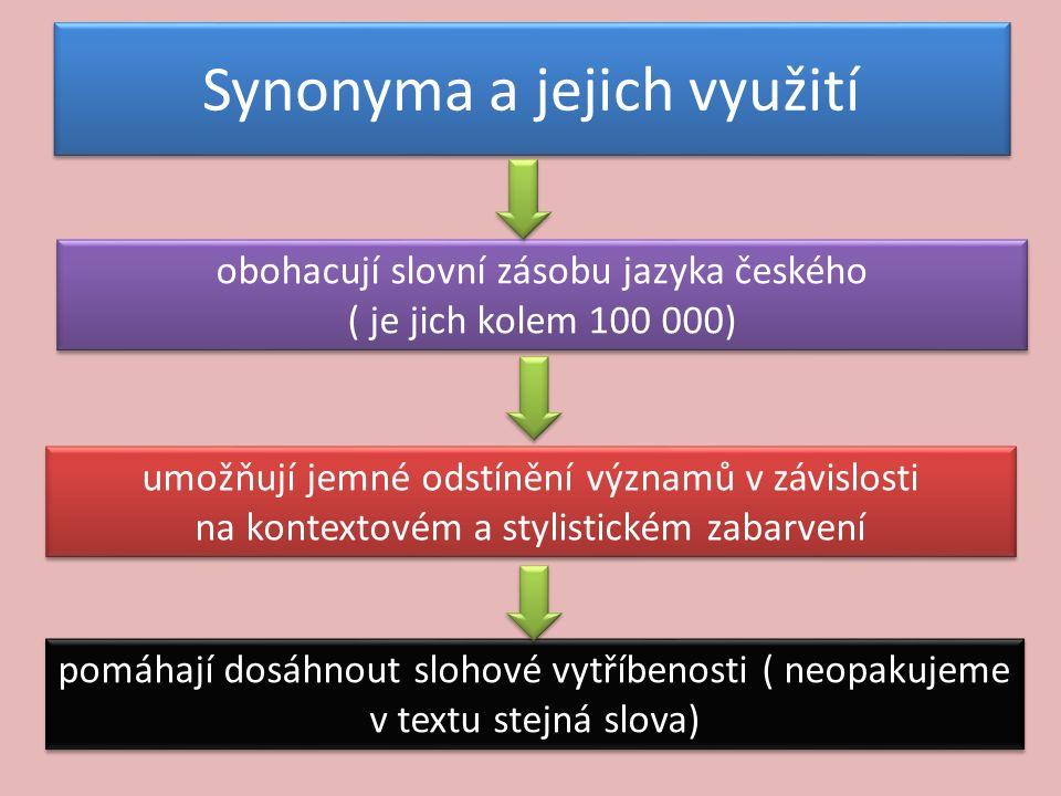 Synonyma a jejich využití obohacují slovní zásobu jazyka českého ( je jich kolem 100 000) umožňují jemné odstínění významů v závislosti na kontextovém a stylistickém zabarvení pomáhají dosáhnout slohové vytříbenosti ( neopakujeme v textu stejná slova)