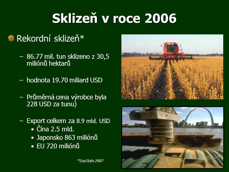 Sklizeň v roce 2006 Rekordní sklizeň* –86.77 mil. tun sklizeno z 30,5 miliónů hektarů –hodnota 19.70 miliard USD –Průměrná cena výrobce byla 228 USD z