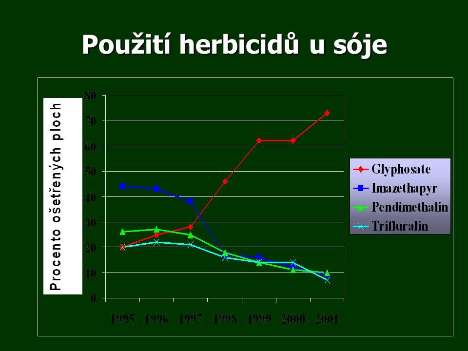 Použití herbicidů u sóje