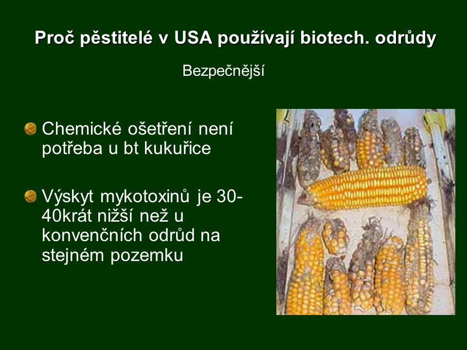 Proč pěstitelé v USA používají biotech. odrůdy Chemické ošetření není potřeba u bt kukuřice Výskyt mykotoxinů je 30- 40krát nižší než u konvenčních od