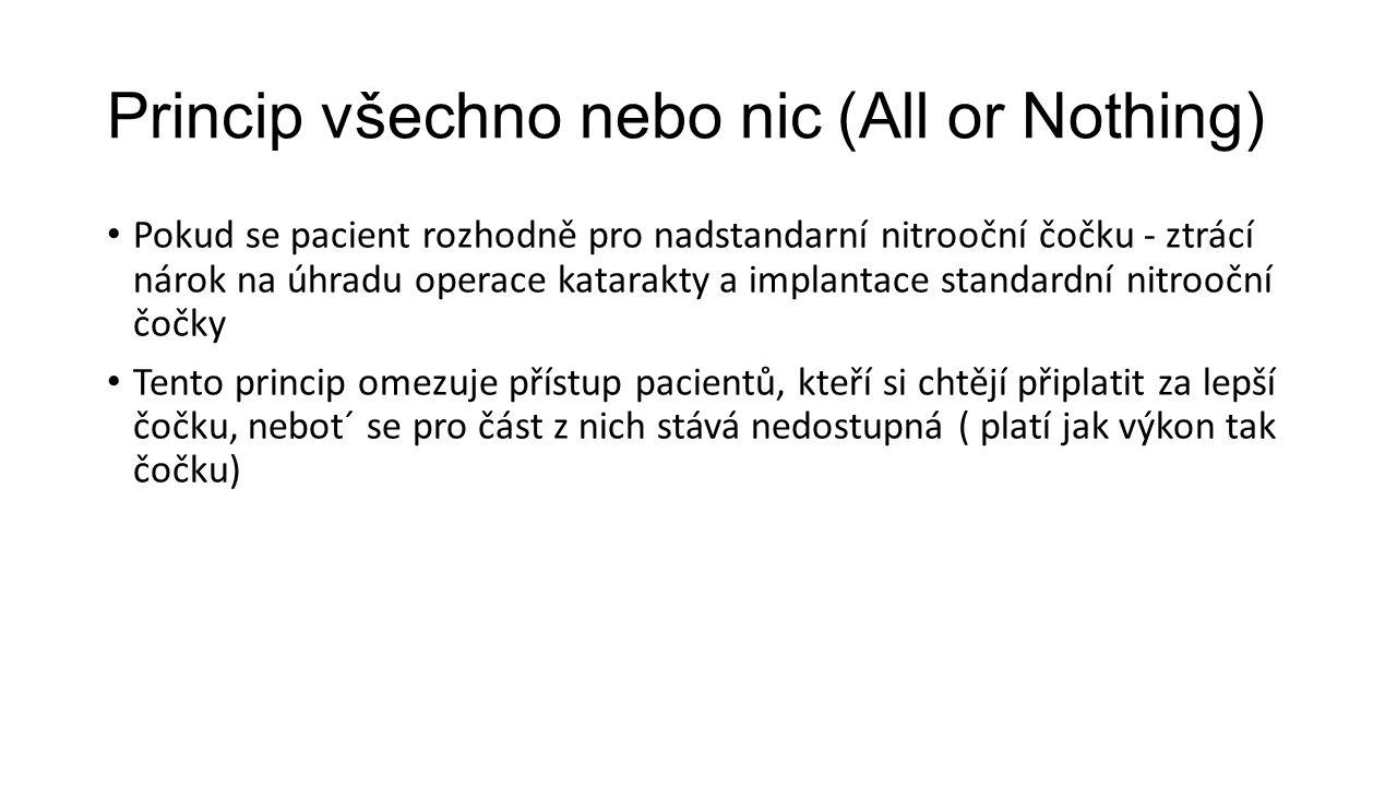 Princip všechno nebo nic (All or Nothing) Pokud se pacient rozhodně pro nadstandarní nitrooční čočku - ztrácí nárok na úhradu operace katarakty a implantace standardní nitrooční čočky Tento princip omezuje přístup pacientů, kteří si chtějí připlatit za lepší čočku, nebot´ se pro část z nich stává nedostupná ( platí jak výkon tak čočku)