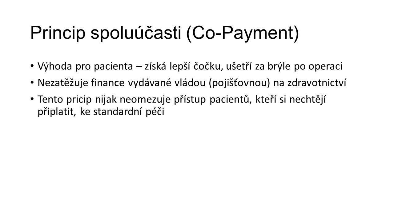 Princip spoluúčasti (Co-Payment) Výhoda pro pacienta – získá lepší čočku, ušetří za brýle po operaci Nezatěžuje finance vydávané vládou (pojišťovnou) na zdravotnictví Tento pricip nijak neomezuje přístup pacientů, kteří si nechtějí připlatit, ke standardní péči