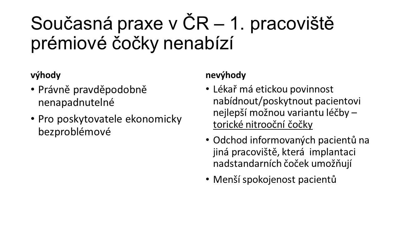 Současná praxe v ČR – 1.