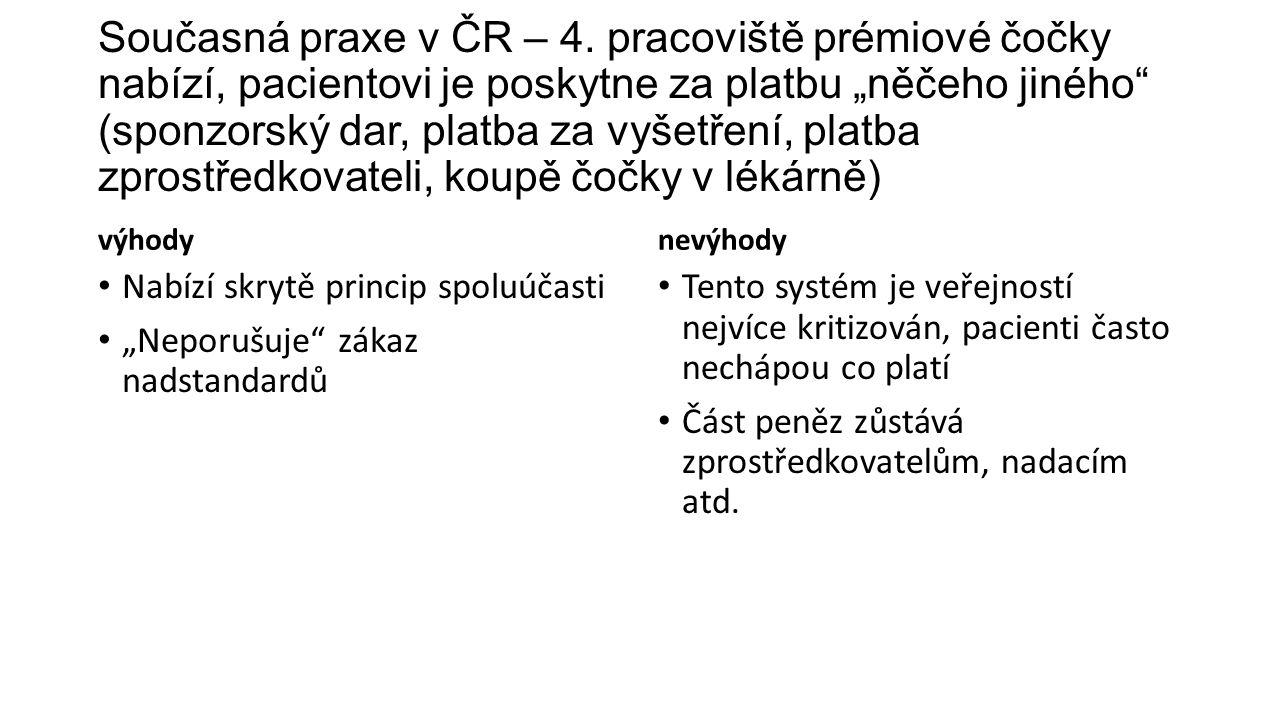 Současná praxe v ČR – 4.