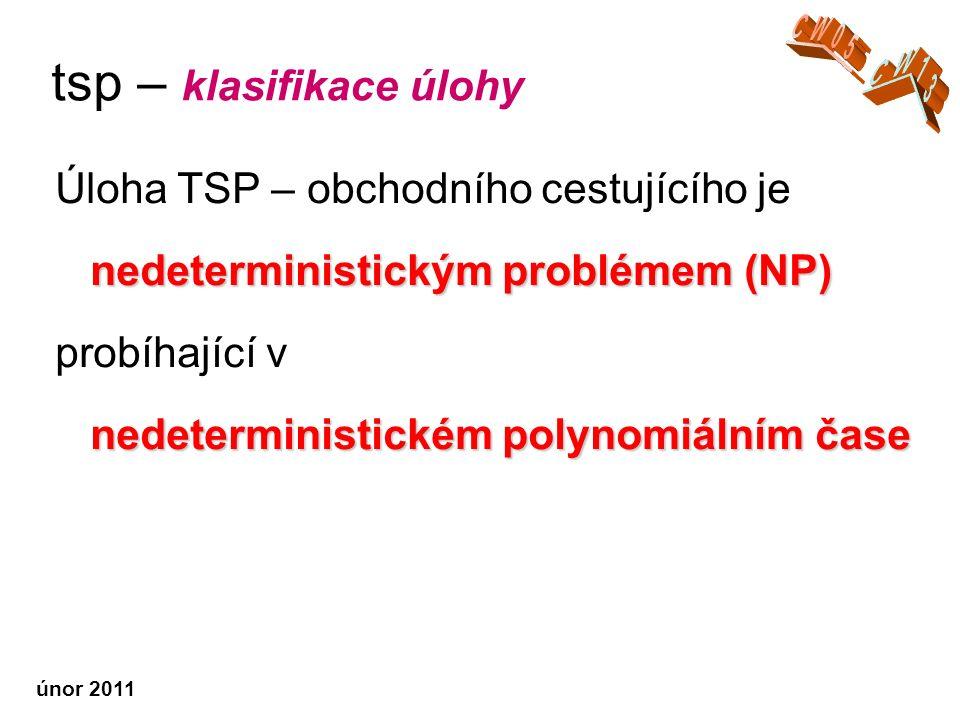 únor 2011 tsp – klasifikace úlohy Úloha TSP – obchodního cestujícího je nedeterministickým problémem (NP) nedeterministickým problémem (NP) probíhající v nedeterministickém polynomiálním čase nedeterministickém polynomiálním čase