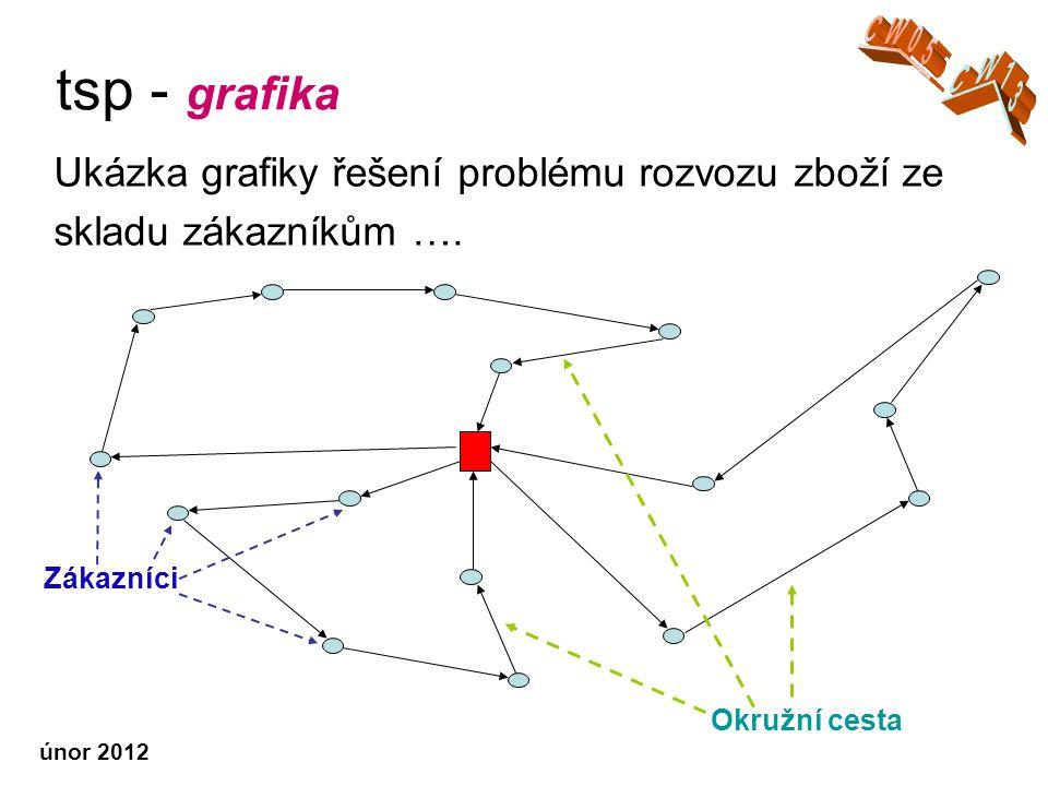únor 2012 tsp - grafika Ukázka grafiky řešení problému rozvozu zboží ze skladu zákazníkům ….
