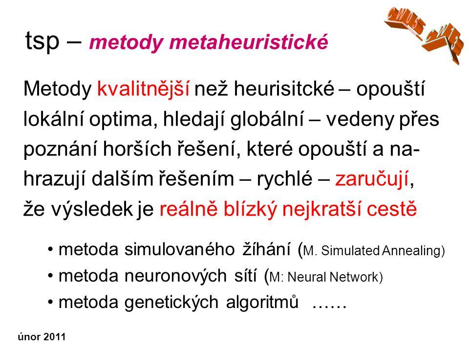únor 2011 tsp – metody metaheuristické Metody kvalitnější než heurisitcké – opouští lokální optima, hledají globální – vedeny přes poznání horších řešení, které opouští a na- hrazují dalším řešením – rychlé – zaručují, že výsledek je reálně blízký nejkratší cestě metoda simulovaného žíhání ( M.