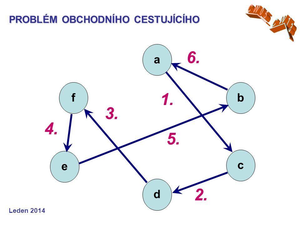 PROBLÉM OBCHODNÍHO CESTUJÍCÍHO Leden 2014 1. a b c d e f 2. 3. 4. 5. 6.