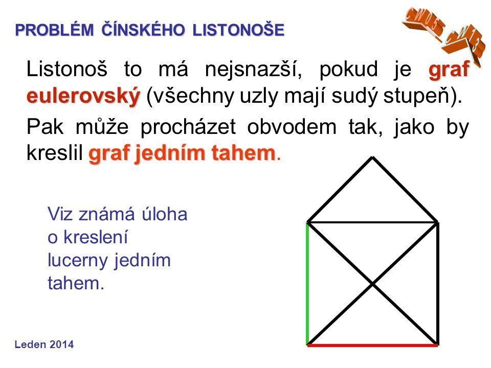 PROBLÉM ČÍNSKÉHO LISTONOŠE graf eulerovský Listonoš to má nejsnazší, pokud je graf eulerovský (všechny uzly mají sudý stupeň).