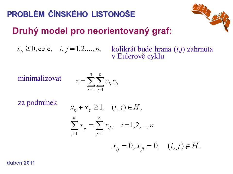 PROBLÉM ČÍNSKÉHO LISTONOŠE Druhý model pro neorientovaný graf: kolikrát bude hrana (i,j) zahrnuta v Eulerově cyklu minimalizovat za podmínek duben 2011