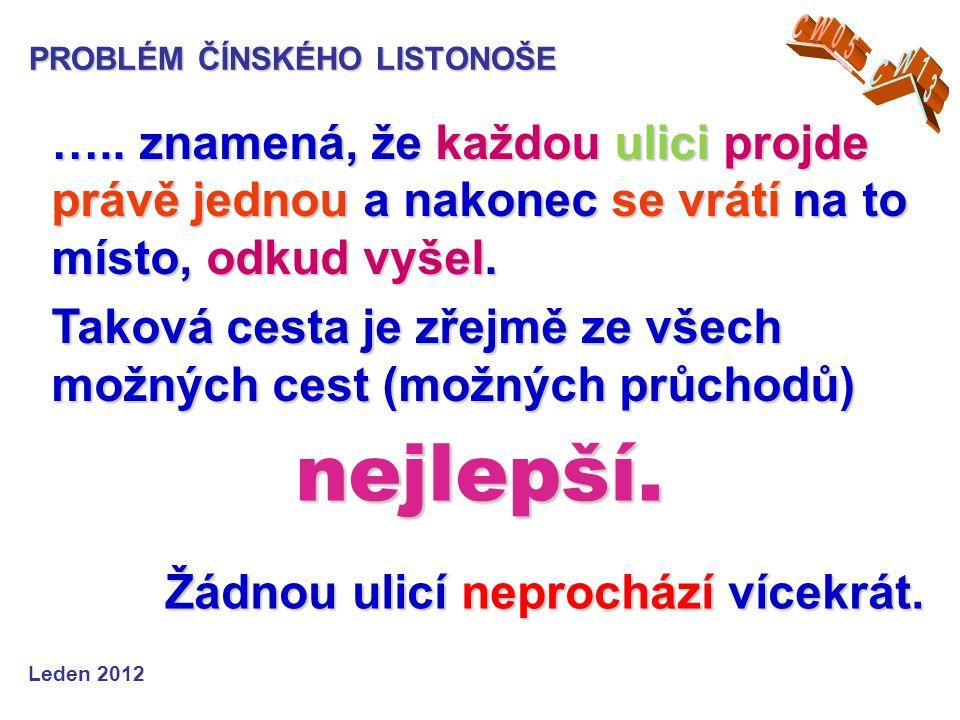 PROBLÉM ČÍNSKÉHO LISTONOŠE …..