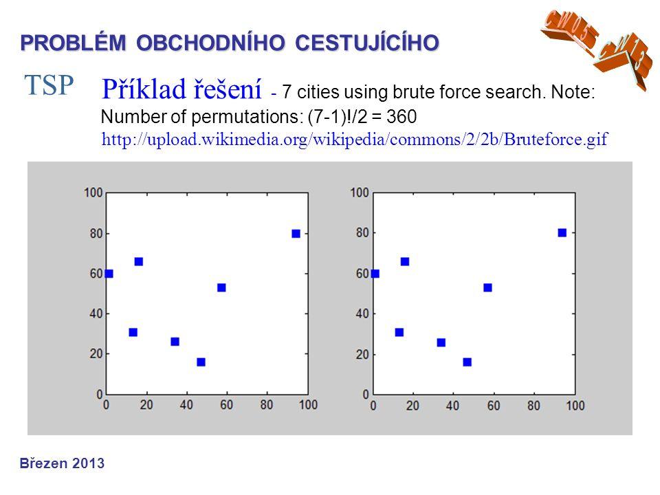 TSP Březen 2013 PROBLÉM OBCHODNÍHO CESTUJÍCÍHO Příklad řešení - 7 cities using brute force search.