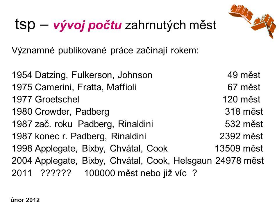tsp – vývoj počtu zahrnutých měst Významné publikované práce začínají rokem: 1954 Datzing, Fulkerson, Johnson 49 měst 1975 Camerini, Fratta, Maffioli 67 měst 1977 Groetschel 120 měst 1980 Crowder, Padberg 318 měst 1987 zač.