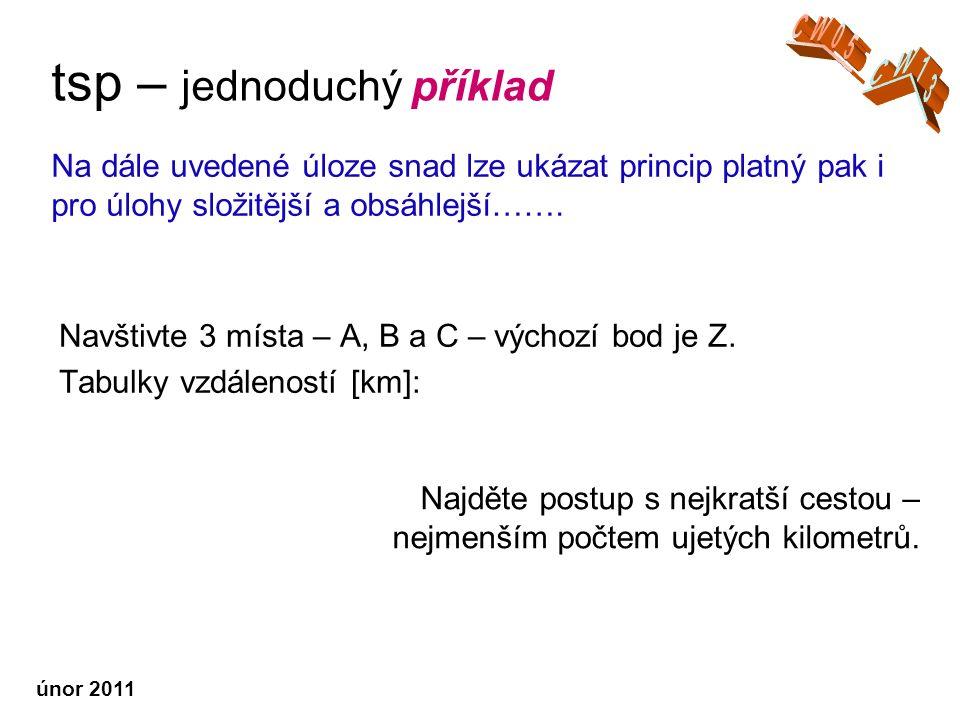 tsp – jednoduchý příklad Navštivte 3 místa – A, B a C – výchozí bod je Z.