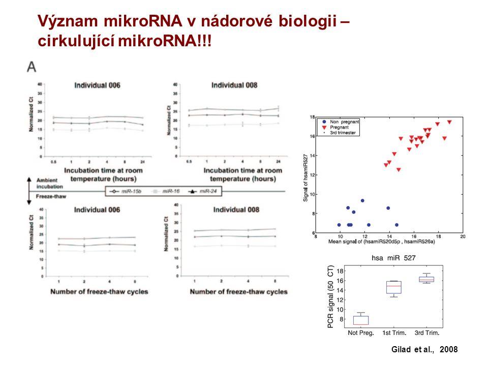 Význam mikroRNA v nádorové biologii – cirkulující mikroRNA!!! Gilad et al., 2008