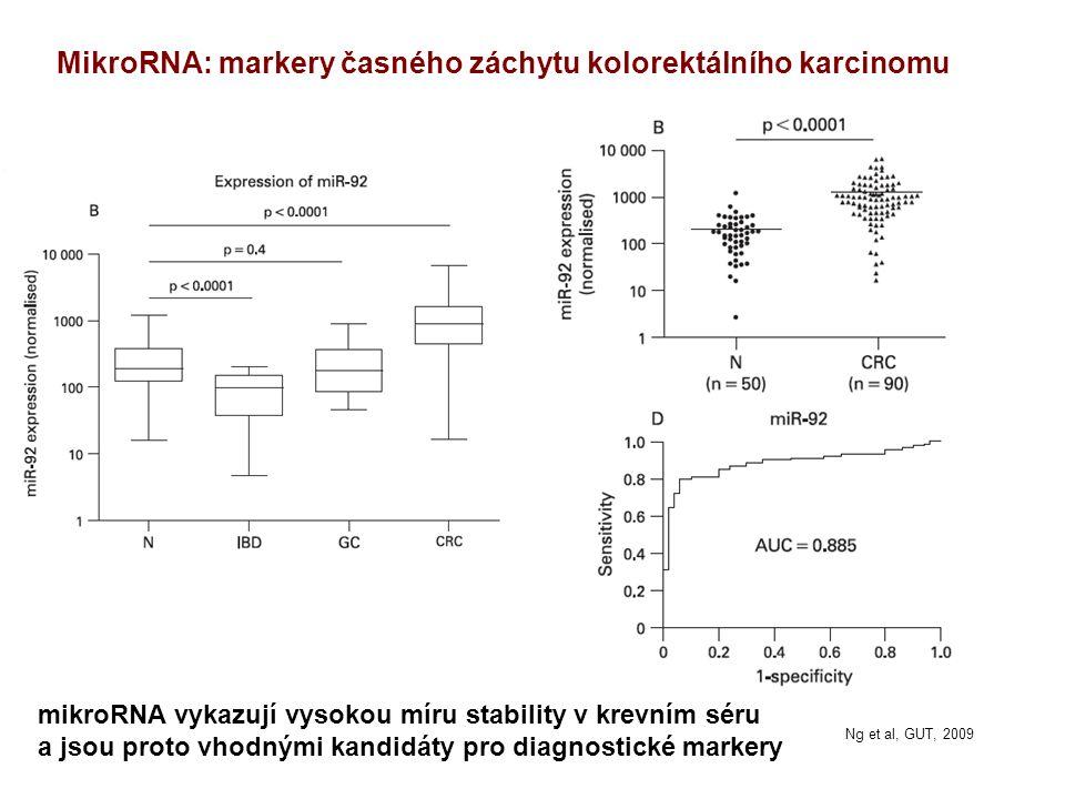 MikroRNA: markery časného záchytu kolorektálního karcinomu Ng et al, GUT, 2009 mikroRNA vykazují vysokou míru stability v krevním séru a jsou proto vhodnými kandidáty pro diagnostické markery