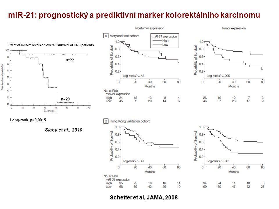 miR-21: prognostický a prediktivní marker kolorektálního karcinomu Schetter et al, JAMA, 2008 Long-rank p=0,0015 n=22 n=20 Slaby et al..