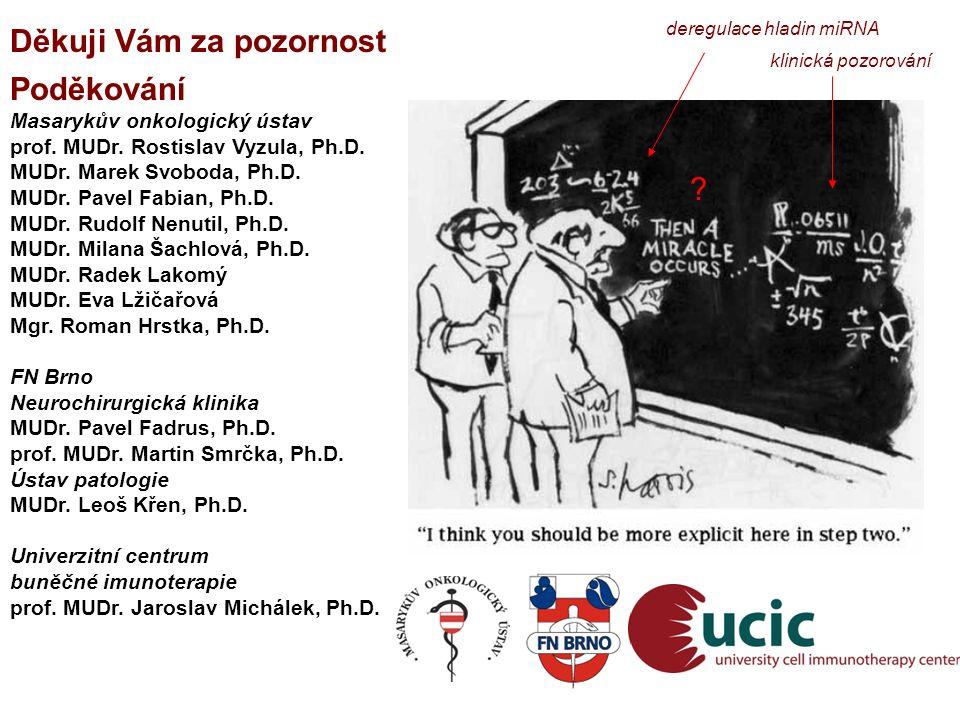 Děkuji Vám za pozornost Poděkování Masarykův onkologický ústav prof.
