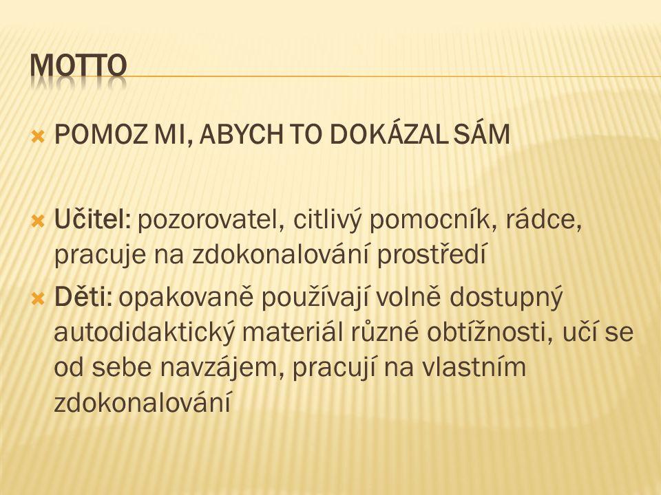  Koťátková, S.: Dítě a mateřská škola.Praha, Grada 2008.
