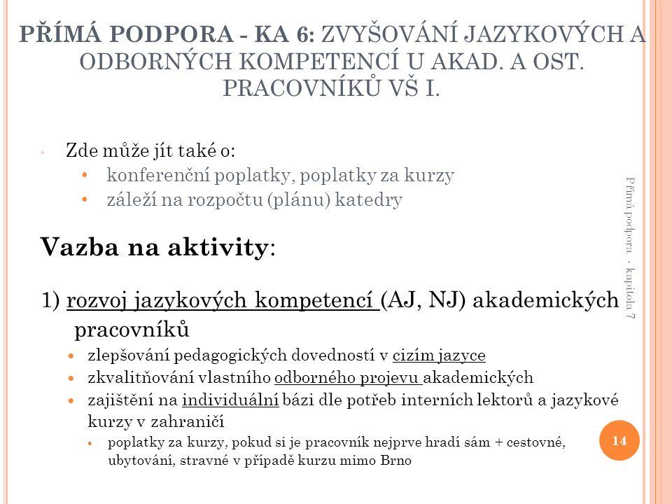 PŘÍMÁ PODPORA - KA 6: ZVYŠOVÁNÍ JAZYKOVÝCH A ODBORNÝCH KOMPETENCÍ U AKAD.