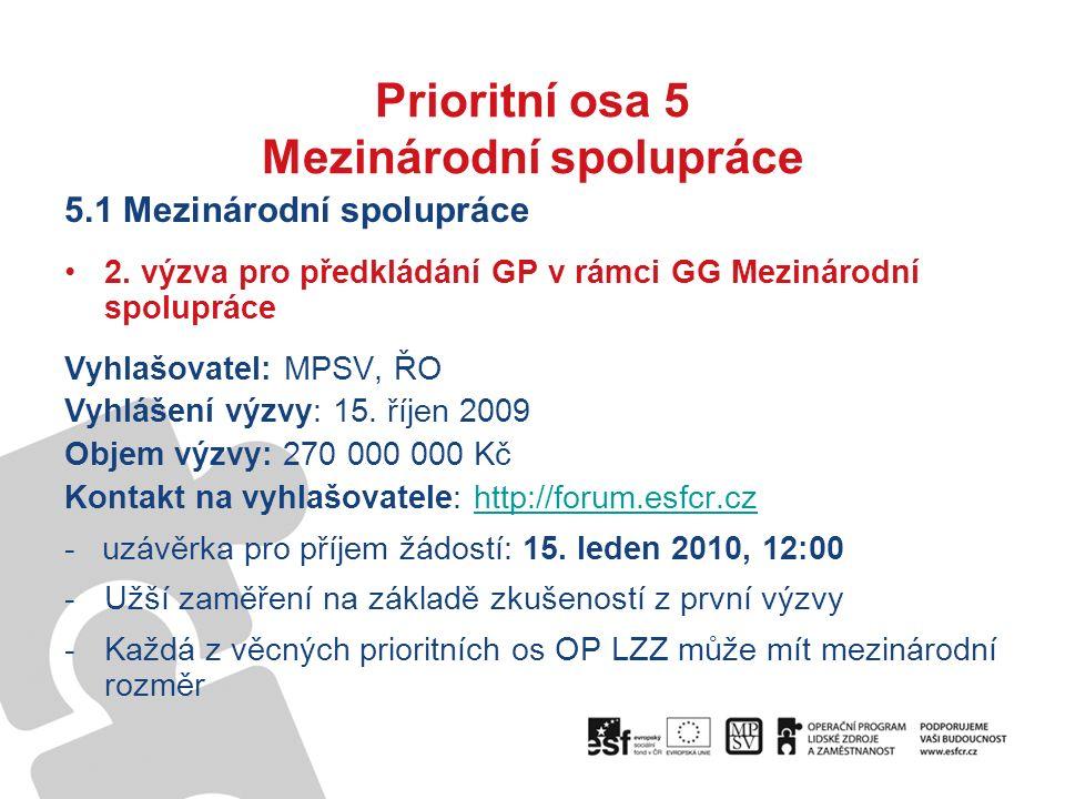 Prioritní osa 5 Mezinárodní spolupráce 5.1 Mezinárodní spolupráce 2.