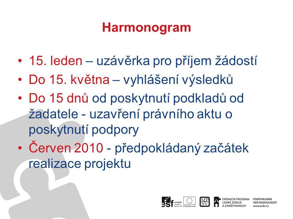Harmonogram 15.leden – uzávěrka pro příjem žádostí Do 15.