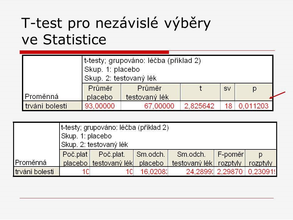 T-test pro nezávislé výběry ve Statistice