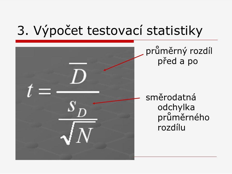 3. Výpočet testovací statistiky průměrný rozdíl před a po směrodatná odchylka průměrného rozdílu