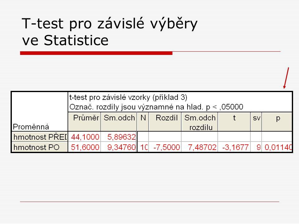 T-test pro závislé výběry ve Statistice