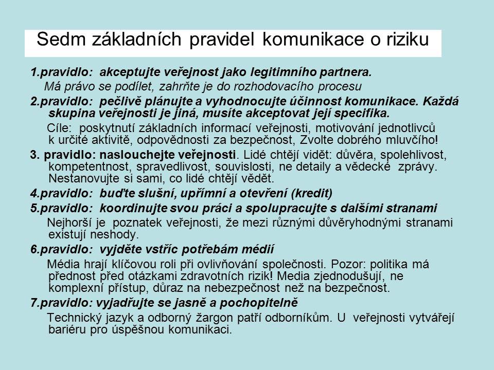 Sedm základních pravidel komunikace o riziku 1.pravidlo: akceptujte veřejnost jako legitimního partnera.