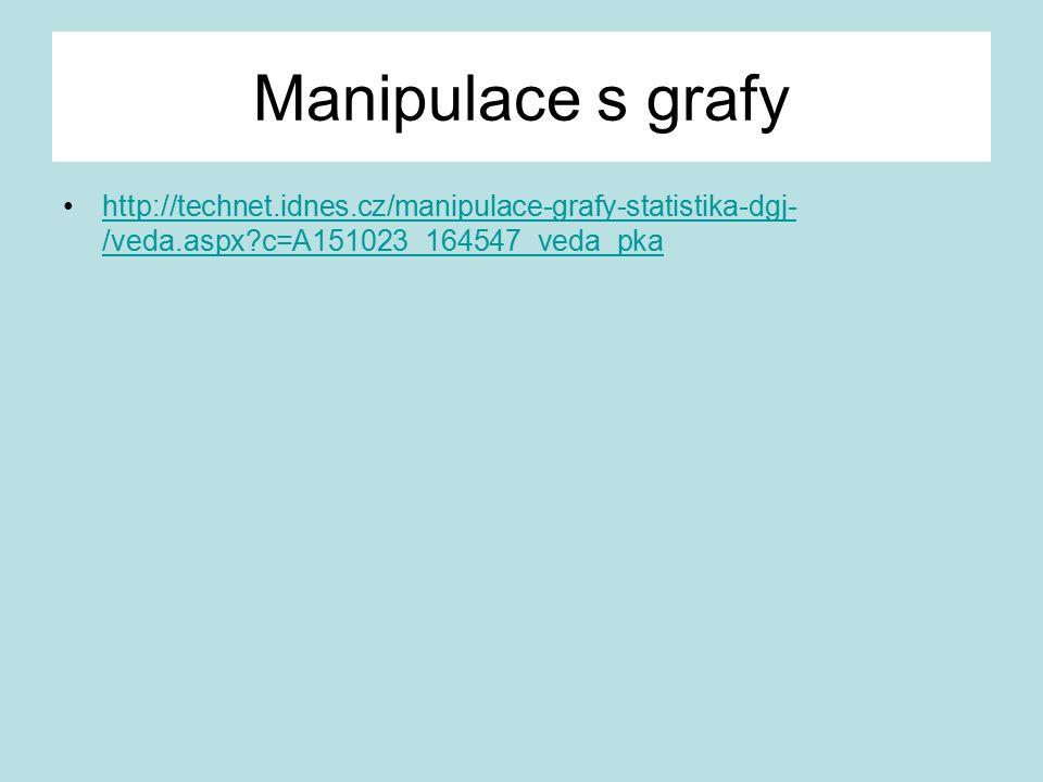 Manipulace s grafy http://technet.idnes.cz/manipulace-grafy-statistika-dgj- /veda.aspx c=A151023_164547_veda_pkahttp://technet.idnes.cz/manipulace-grafy-statistika-dgj- /veda.aspx c=A151023_164547_veda_pka