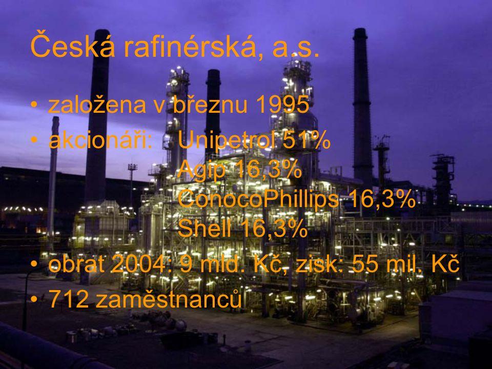 Česká rafinérská, a.s. založena v březnu 1995 akcionáři:Unipetrol 51% Agip 16,3% ConocoPhillips 16,3% Shell 16,3% obrat 2004: 9 mld. Kč, zisk: 55 mil.