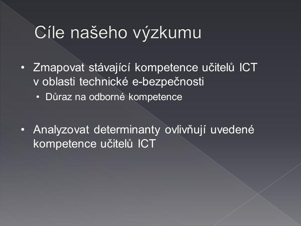 Zmapovat stávající kompetence učitelů ICT v oblasti technické e-bezpečnosti Důraz na odborné kompetence Analyzovat determinanty ovlivňují uvedené kompetence učitelů ICT