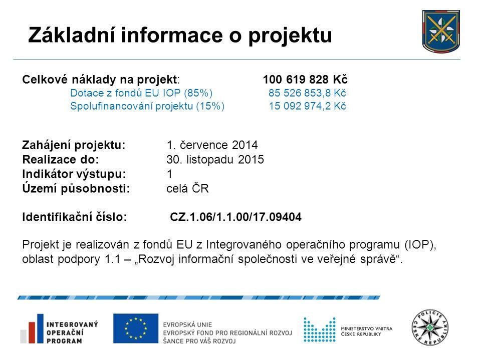 Základní informace o projektu 28.9.2016 3 Celkové náklady na projekt: 100 619 828 Kč Dotace z fondů EU IOP (85%) 85 526 853,8 Kč Spolufinancování projektu (15%) 15 092 974,2 Kč Zahájení projektu:1.