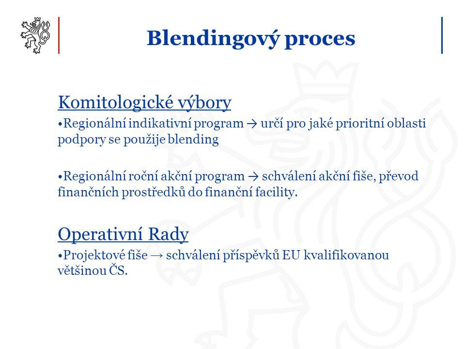 Blendingový proces Komitologické výbory Regionální indikativní program → určí pro jaké prioritní oblasti podpory se použije blending Regionální roční