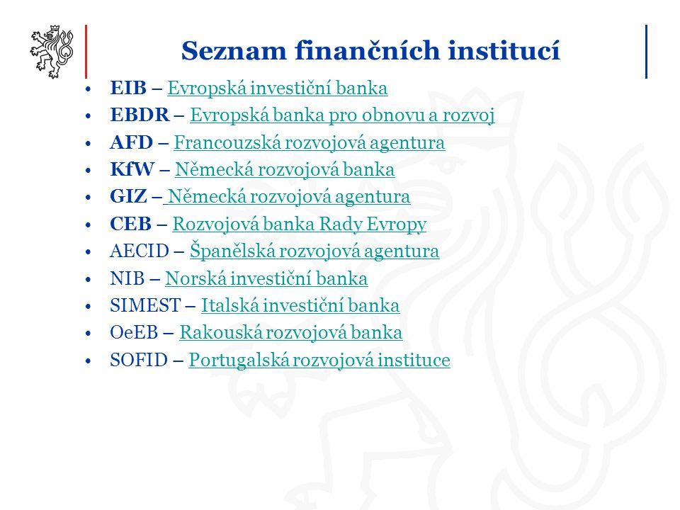Seznam finančních institucí EIB – Evropská investiční bankaEvropská investiční banka EBDR – Evropská banka pro obnovu a rozvojEvropská banka pro obnovu a rozvoj AFD – Francouzská rozvojová agenturaFrancouzská rozvojová agentura KfW – Německá rozvojová bankaNěmecká rozvojová banka GIZ – Německá rozvojová agenturaNěmecká rozvojová agentura CEB – Rozvojová banka Rady EvropyRozvojová banka Rady Evropy AECID – Španělská rozvojová agenturaŠpanělská rozvojová agentura NIB – Norská investiční bankaNorská investiční banka SIMEST – Italská investiční bankaItalská investiční banka OeEB – Rakouská rozvojová bankaRakouská rozvojová banka SOFID – Portugalská rozvojová institucePortugalská rozvojová instituce