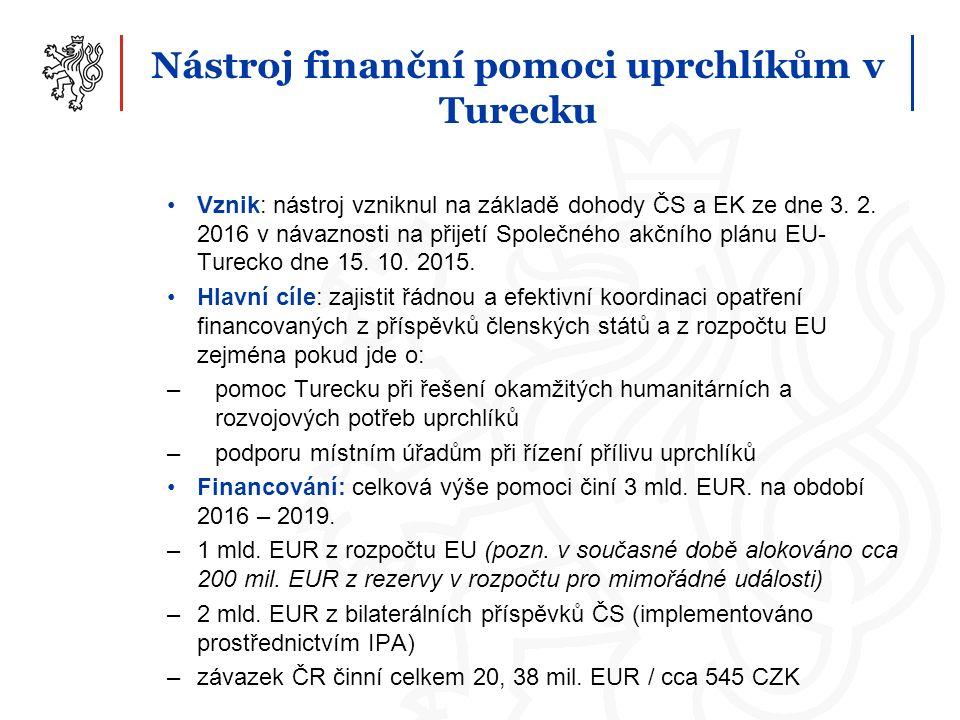 Nástroj finanční pomoci uprchlíkům v Turecku Vznik: nástroj vzniknul na základě dohody ČS a EK ze dne 3. 2. 2016 v návaznosti na přijetí Společného ak