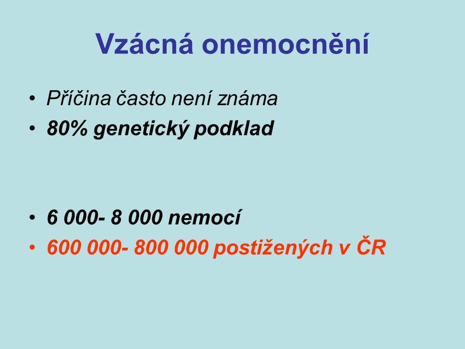Vzácná onemocnění Příčina často není známa 80% genetický podklad 6 000- 8 000 nemocí 600 000- 800 000 postižených v ČR