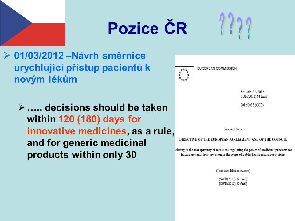 Pozice ČR  01/03/2012 –Návrh směrnice urychlující přístup pacientů k novým lékům  …..