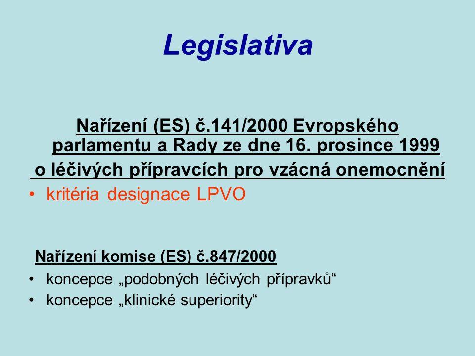 Legislativa Nařízení (ES) č.141/2000 Evropského parlamentu a Rady ze dne 16.